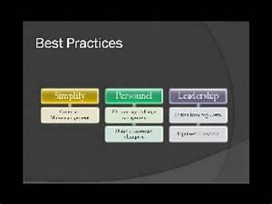 Legal document management system best practices youtube for Document management system best practices