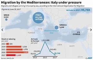 Italy Threatens Eu With  U201cnuclear Option U201d  Give 200 000
