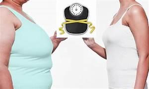 Как быстро похудеть без спорта и таблеток