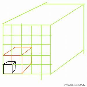 Kantenlänge Würfel Berechnen : w rfel ein w rfel hat eine kantenl nge von 4cm wie wirkt sich dies auf die fl che aus bei ~ Themetempest.com Abrechnung