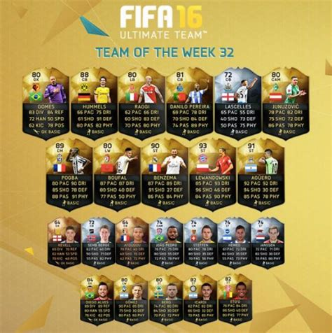 totw  lineup   fifa  ultimate team product