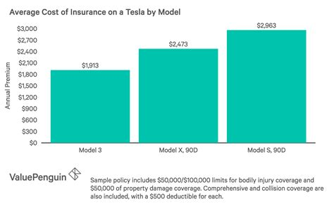 View How Much Cost To Charge Tesla Car Images
