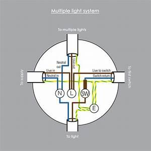 Pendant Lights Fitting Guide