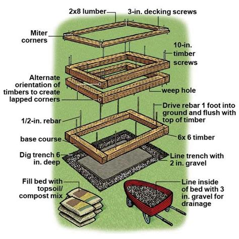 raised wood garden bed plans wood projects bench diy ideas