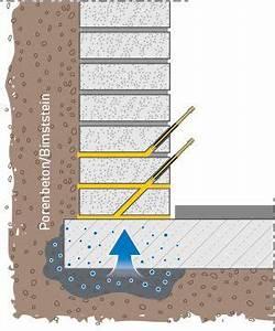 Feuchtigkeit Im Mauerwerk Beseitigen : kellertrockenlegung kellersanierung in kirberg aresobau ~ Watch28wear.com Haus und Dekorationen