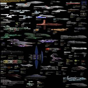Starship Size Comparison Charts » Star Trek Minutiae