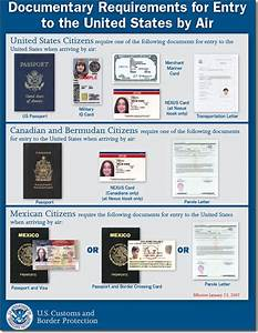 pass port photo requirements With requirements for us passport photo