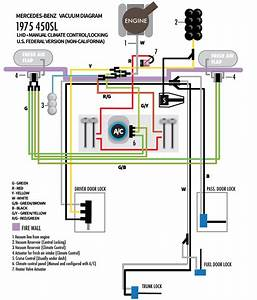 Wiring Diagram For Mercedes Benz