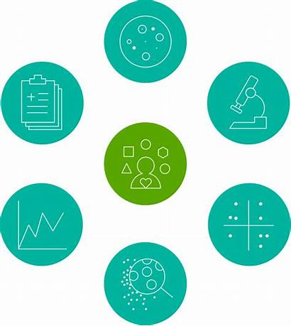 Health Watson Ibm Sciences Clipart Science Discovery
