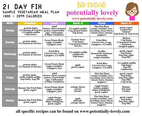vegetarian plan meal weekly plans meals fix diet vegan sample week weight loss lacto eating ovo fish 1800 healthy menu