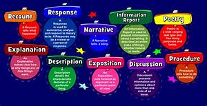 creative writing stimulus year 12 creative writing examples of a descriptive essay about a person