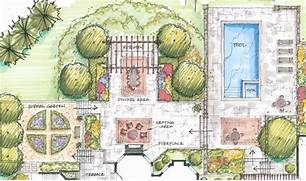 Residential Landscape Design Process Private Use Residential Garden Design Concepts For Residential Buildings Joy Studio Design Gallery 5af7413fadf41266202ed6b2d43fd0d1 Diy L Shape Computer Desk Woodworking Cheap Patio Dining Furniture Likewise Grey Bird Interior Wallpaper