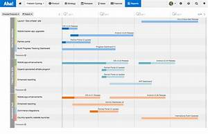 What Is A Product Roadmap Template