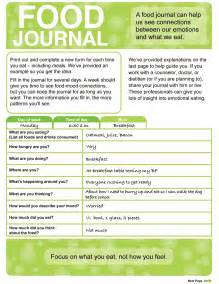 Teen Food Journal Printable