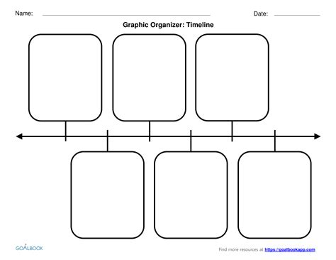 timeline template 10 points 5th grade graphic organizers udl strategies