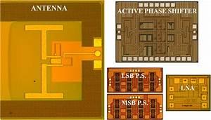 Electronics And Circuits