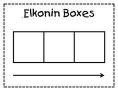 free printable elkonin sound box template classroom