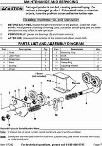 Manual For The 97392 1 Ton Push Beam Trolley