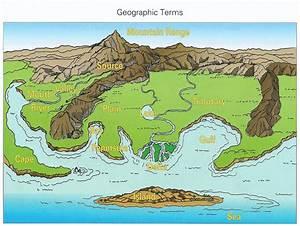 Tmjackson    Map Skills