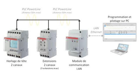 telecommande eclairage exterieur legrand 28 images prise de courant telecommande prise