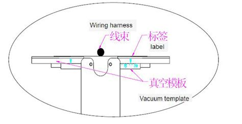 Rotating Wire Harnes by Electronics Cables Wiring Flags Folding Labeling Machine
