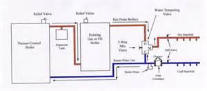 Propane Boiler For Radiant Floor Heat by Wood Burning Boiler Installation Diagrams