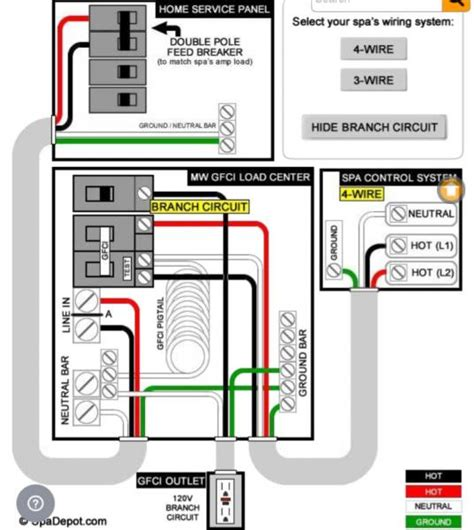 installing 4 wire spa in 3 wire house doityourself community forums