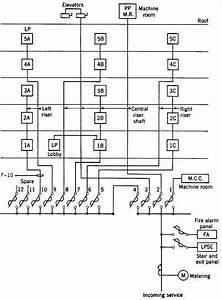 Electric Wiring Design  Part 2