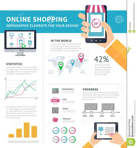 Online Shopping Infographic Stock Vector