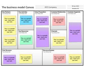 business model canvas template  powerpoint