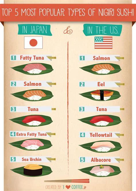 top   popular types  nigiri sushi types  sushi