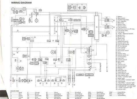 yamaha fzr 600 wiring diagram jeffdoedesign