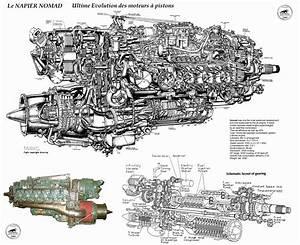 Diagram Of A Jet Engine