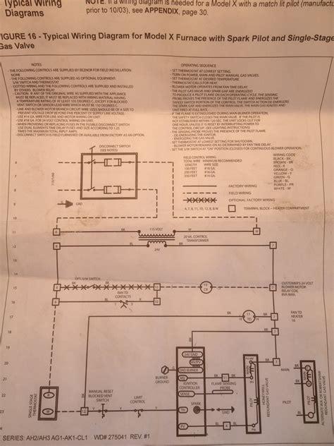 Reznor Ga Heater Wiring Diagram by Reznor Heater Wont Re