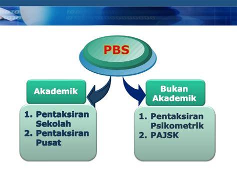 Dasar Pbs Pk1