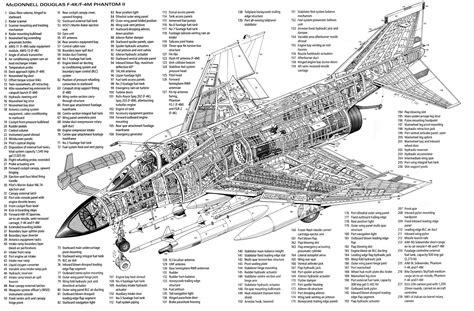 General Dynamics Electric Boat Spars by Cutaways Page 3 Ed Forums Aircraft Cutaways