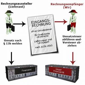 Reverse Charge Rechnung Muster : umsatz 13b reverse charge verfahren ~ Themetempest.com Abrechnung