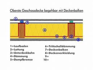Altes Haus Dämmen Ja Oder Nein : die oberste geschossdecke d mmen so geht s richtig ~ Michelbontemps.com Haus und Dekorationen