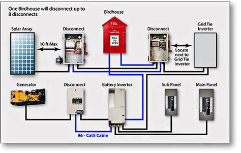 midnite solar  renewable energy system electrical