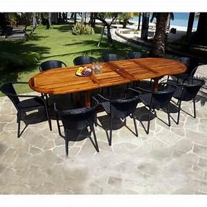 Table De Jardin Avec Rallonge : ensemble de jardin sumatra bora avec table rallonge 3 ~ Farleysfitness.com Idées de Décoration