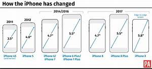 Apple Has Announced Three New Iphones