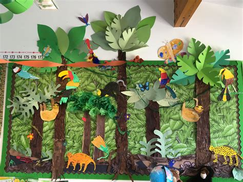 forest preschool theme rainforest classroom display collage jungle fever topic 802