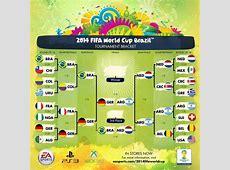 tableau final Coupe du Monde 2014 Coupe du Monde 2018