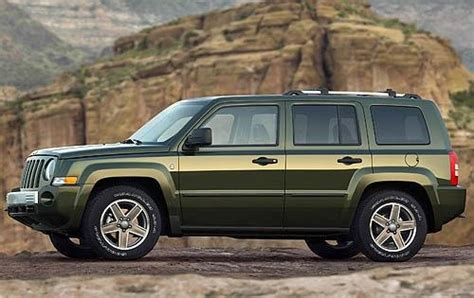 Used 2008 Jeep Patriot Pricing