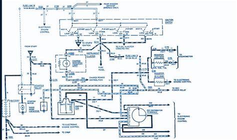 1988 F150 Fuse Box Diagram by 1988 Ford F150 Wiring Diagram Auto Wiring Diagrams