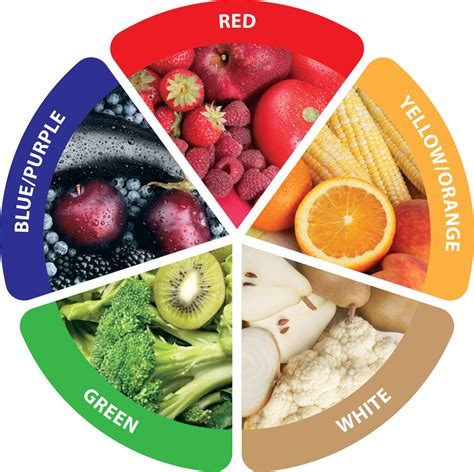 food colors the colors of health 174 takes on the challenge of increasing