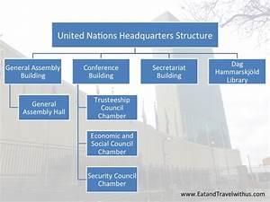 Our United Nations  Un  Tour Review