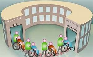 Readmission Fines Hit Florida Hospitals