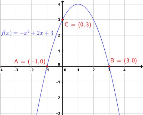 how to find x and y intercepts of graphs