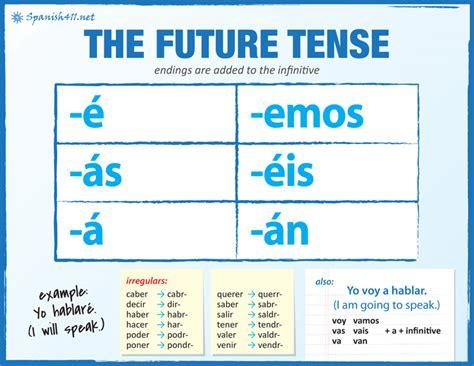 The Future Tense Spanish411